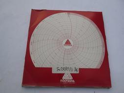 Anderson Instrument #A33 Circular Chart Paper Recorder 24 Ho