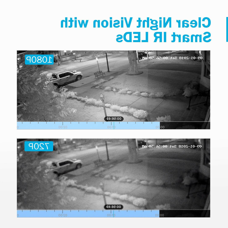 ANNKE 5IN1 Lite DVR Digital Video Recorder CCTV Camera System