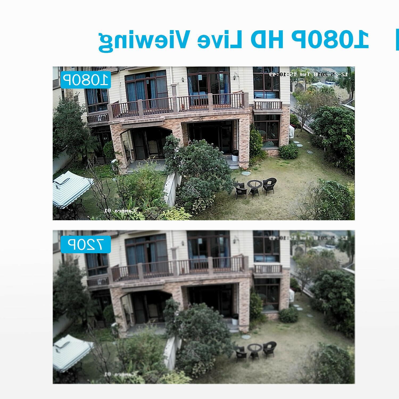 ANNKE 1080P Lite Digital Video System