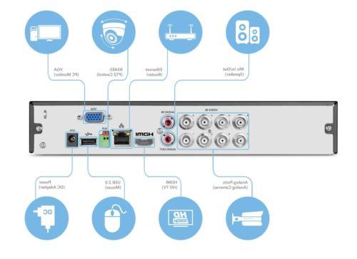 Amcrest 4K UltraHD Channel DVR Camera System Recorder, 8MP &