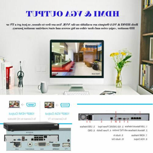 Dahua 4/8CH 8MP CCTV Network Video Recorder English
