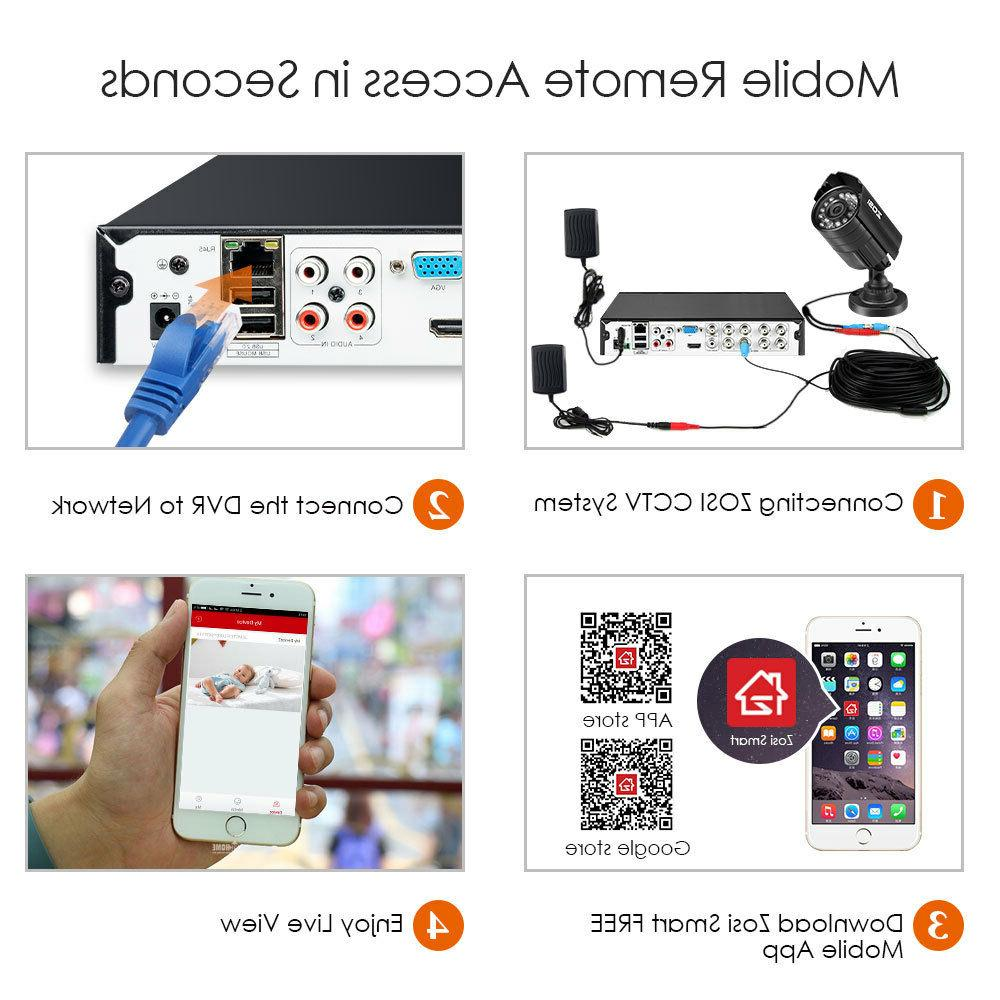 ZOSI Security Channel for CCTV System