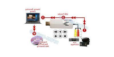 Universal Analog Stick DVR CATV Media Players