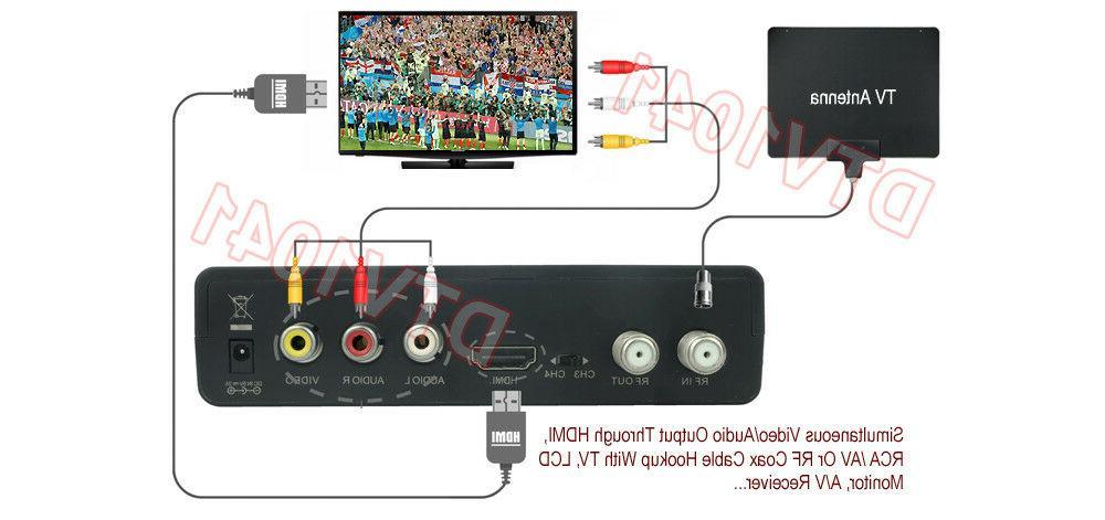 Digital ATSC TV / Media Player For US Mexico Canada