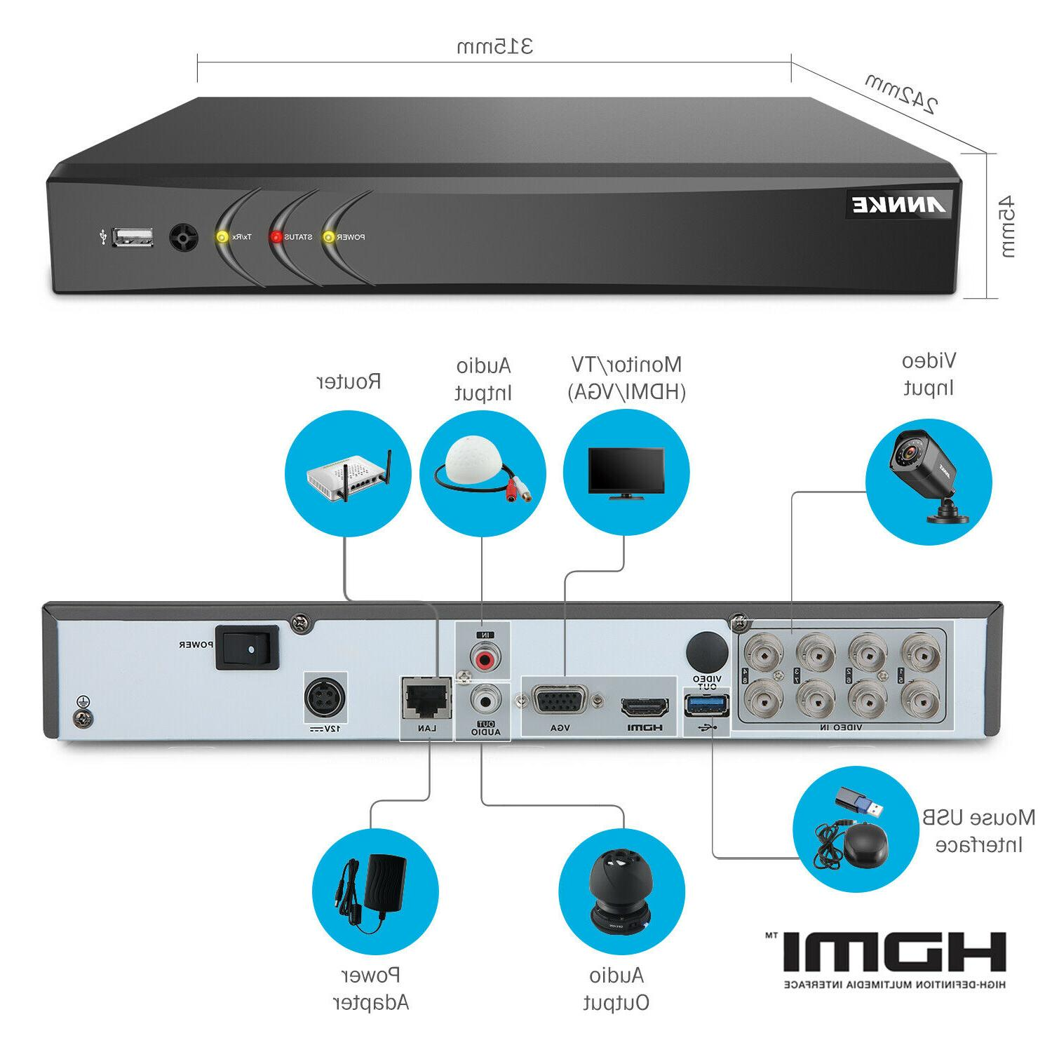 ANNKE 8CH 4K 5IN1 H.265+ Recorder for Security Camera