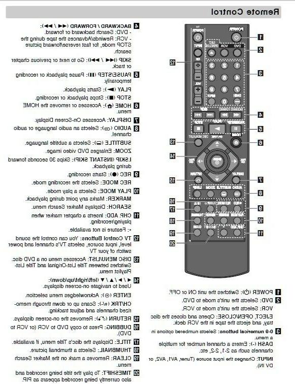 New Factory Refurbished RC897T VCR Combo 1 Year Warranty