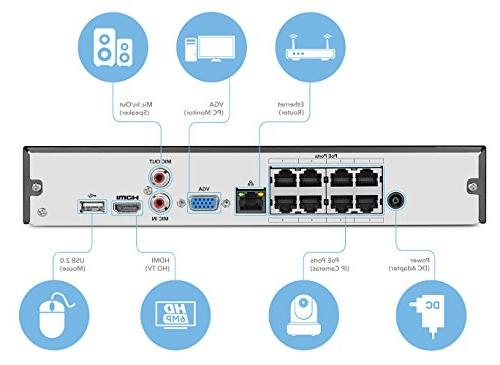 Amcrest 8-Channel NVR 1080P/3MP/4MP/5MP/6MP Network Recorder Recording 8CH 6-Megapixel IP Over to