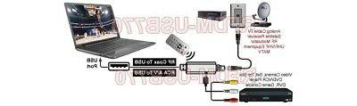 USB 2.0 Video TV For PAL System