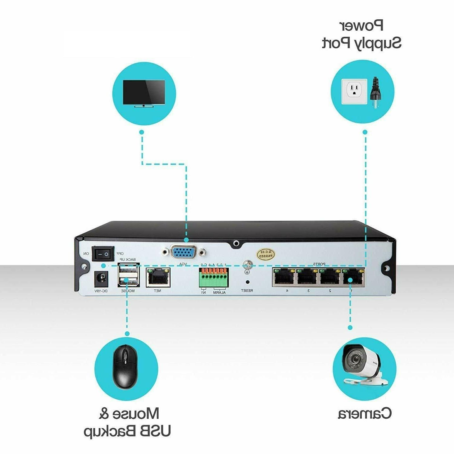 Zmodo/Funlux Channel 720P NVR Recorder NS-S41E-S